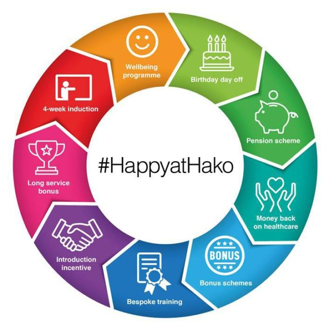 Hako careers benefits infograpgic